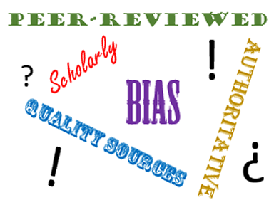 Various academic-related words, all in different colors, on white background.